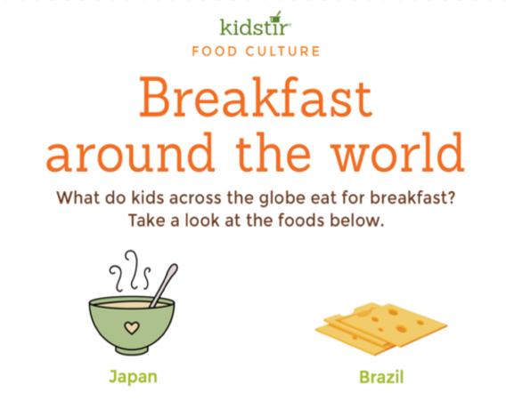 Breakfast Around World Featured