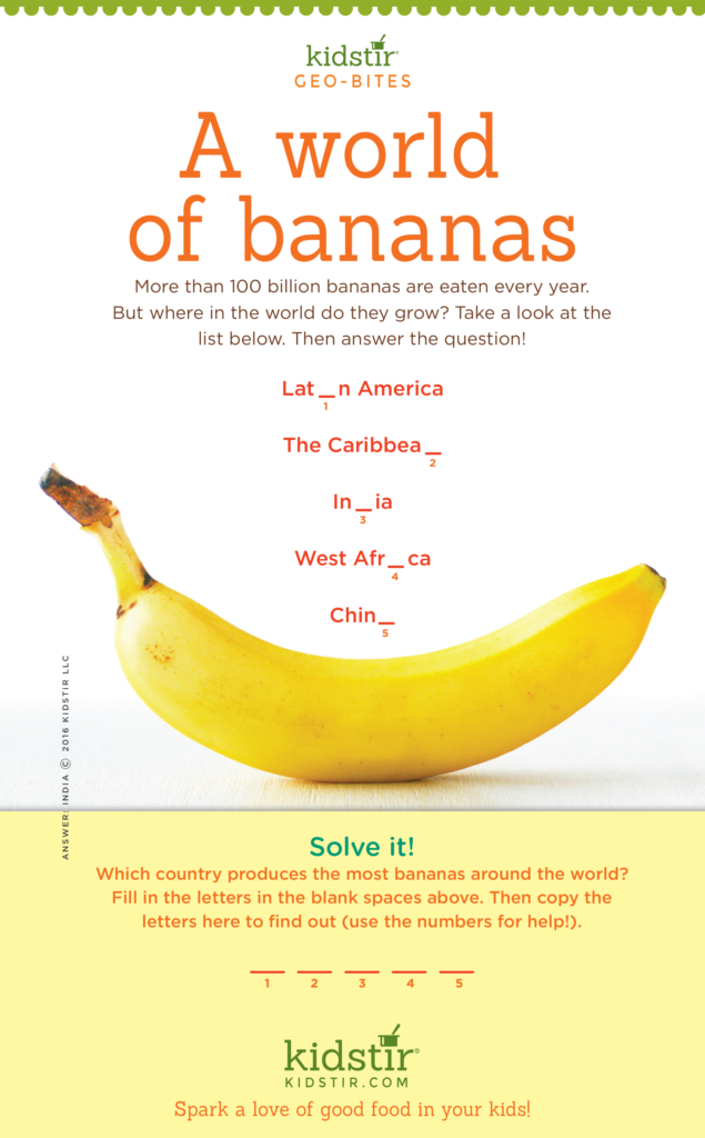 where bananas grow facts for kids infographic